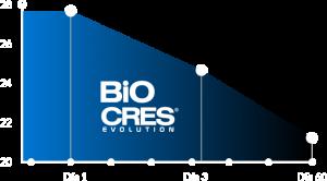 biocres_cuadro